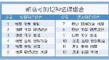 """秋季起,厦门高中实行""""选课走班"""""""