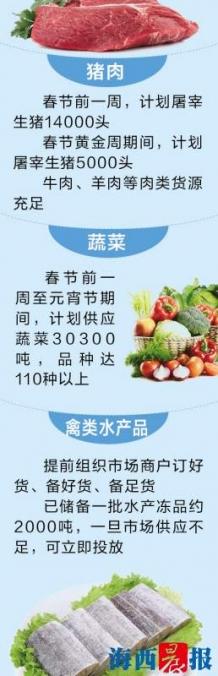 """厦门春节""""菜篮子""""量足价稳"""